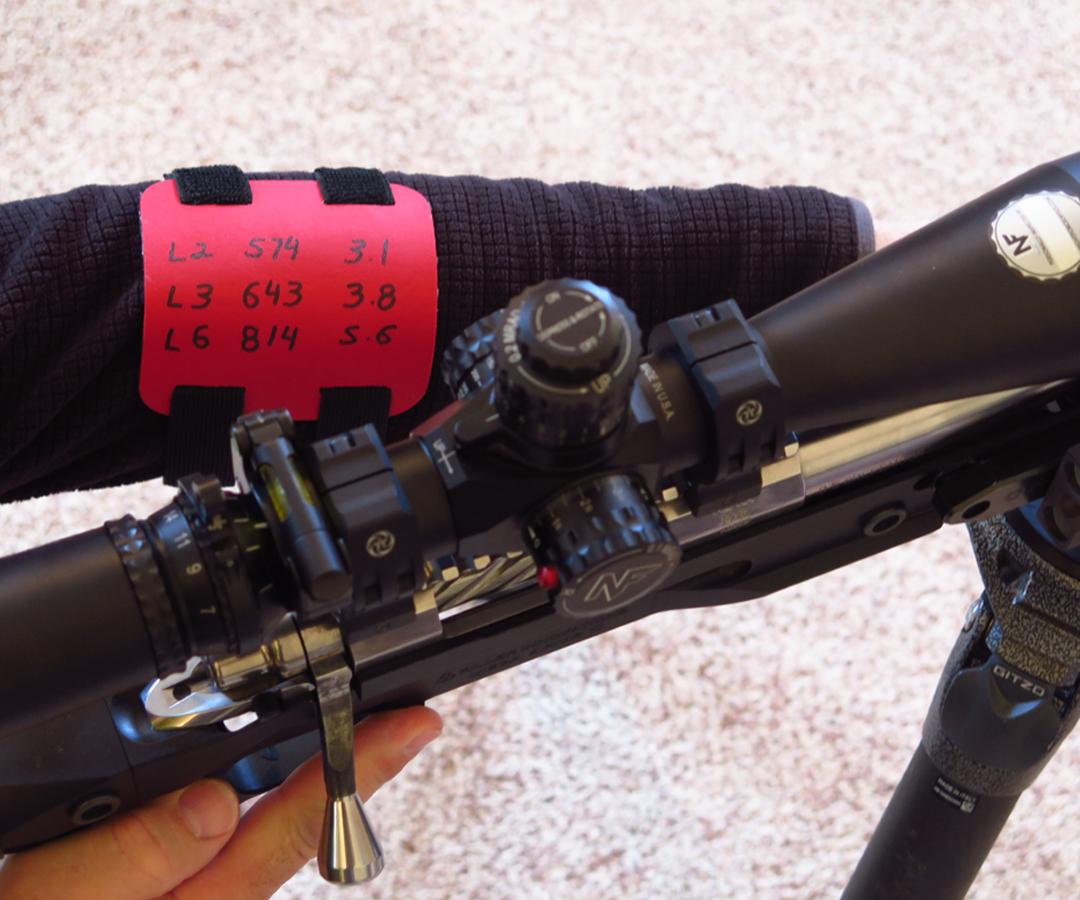 Tactical Armboard, Ballistics DOPE Card